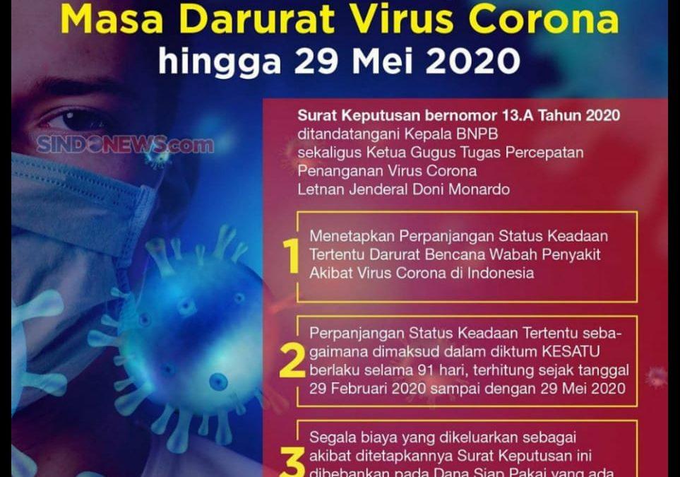 Sisi Positif Pandemi Virus Corona